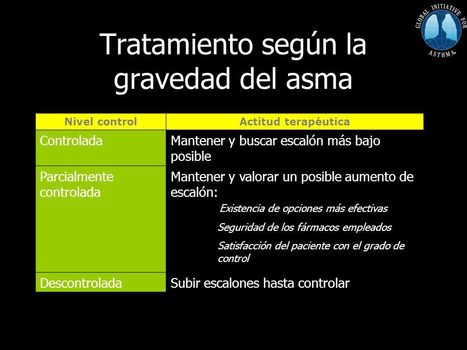 Tratamiento según la gravedad del asma Nivel controlActitud terapéutica ControladaMantener y buscar escalón más bajo posible Parcialmente controlada M