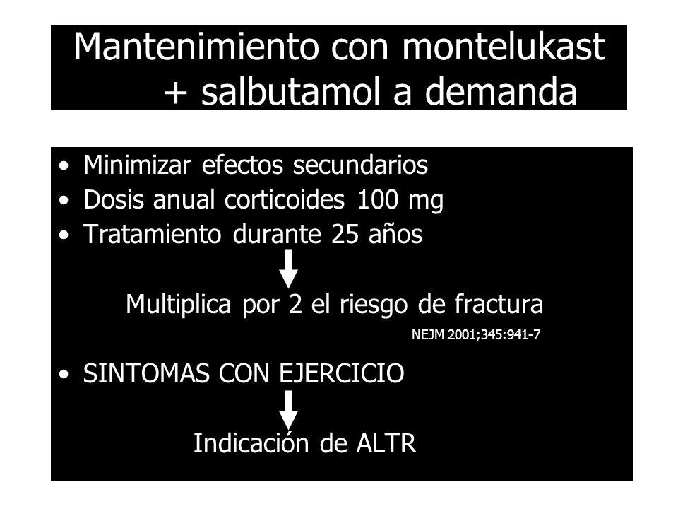 Mantenimiento con montelukast + salbutamol a demanda Minimizar efectos secundarios Dosis anual corticoides 100 mg Tratamiento durante 25 años Multiplica por 2 el riesgo de fractura SINTOMAS CON EJERCICIO Indicación de ALTR NEJM 2001;345:941-7