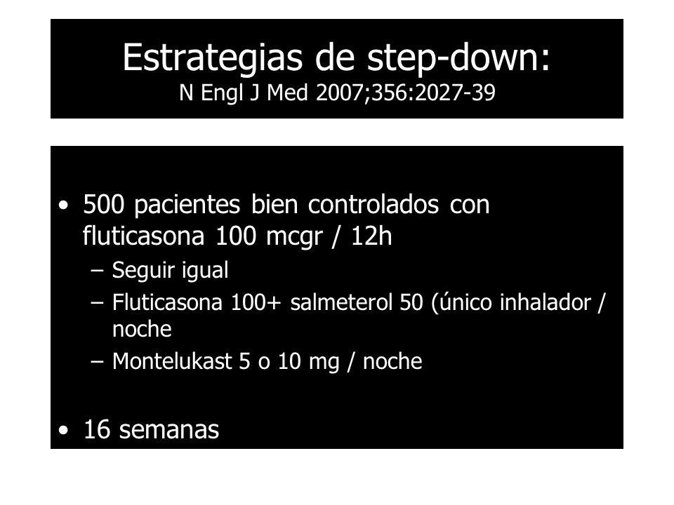 500 pacientes bien controlados con fluticasona 100 mcgr / 12h –Seguir igual –Fluticasona 100+ salmeterol 50 (único inhalador / noche –Montelukast 5 o 10 mg / noche 16 semanas Estrategias de step-down: N Engl J Med 2007;356:2027-39