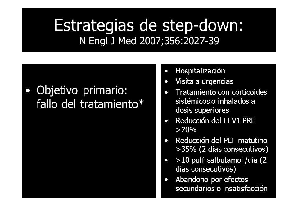 Objetivo primario: fallo del tratamiento* Hospitalización Visita a urgencias Tratamiento con corticoides sistémicos o inhalados a dosis superiores Reducción del FEV1 PRE >20% Reducción del PEF matutino >35% (2 días consecutivos) >10 puff salbutamol /día (2 días consecutivos) Abandono por efectos secundarios o insatisfacción Estrategias de step-down: N Engl J Med 2007;356:2027-39