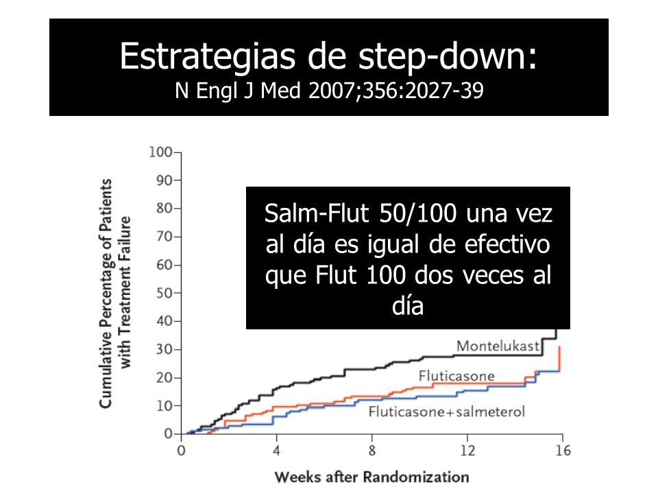 Salm-Flut 50/100 una vez al día es igual de efectivo que Flut 100 dos veces al día Estrategias de step-down: N Engl J Med 2007;356:2027-39