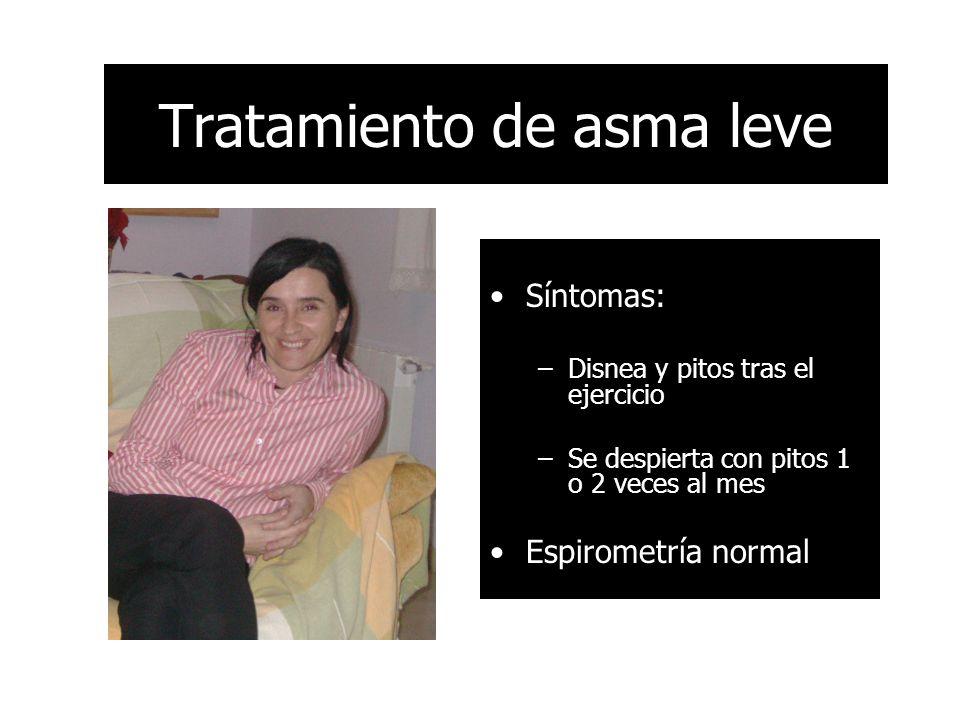 Tratamiento de asma leve Síntomas: –Disnea y pitos tras el ejercicio –Se despierta con pitos 1 o 2 veces al mes Espirometría normal