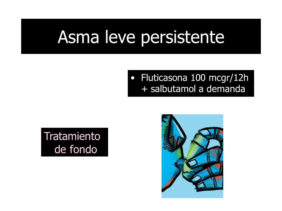 Fluticasona 100 mcgr/12h + salbutamol a demanda Asma leve persistente Tratamiento de fondo