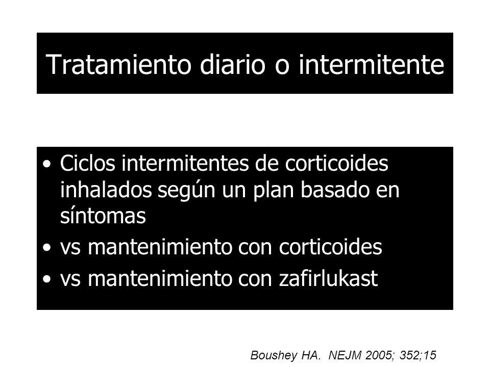 Ciclos intermitentes de corticoides inhalados según un plan basado en síntomas vs mantenimiento con corticoides vs mantenimiento con zafirlukast Boushey HA.