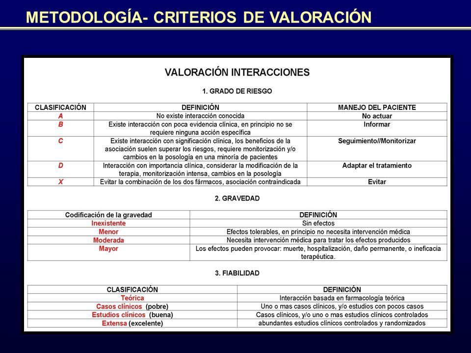 Proyecto ICOF METODOLOGÍA- CRITERIOS DE VALORACIÓN