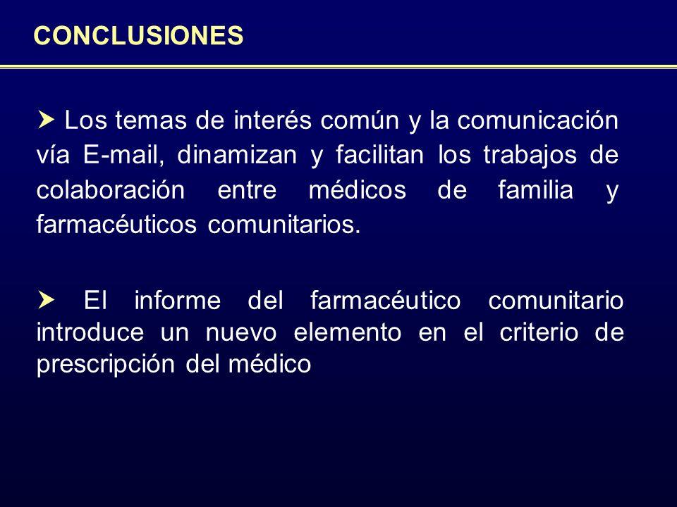Proyecto ICOF CONCLUSIONES Los temas de interés común y la comunicación vía E-mail, dinamizan y facilitan los trabajos de colaboración entre médicos d