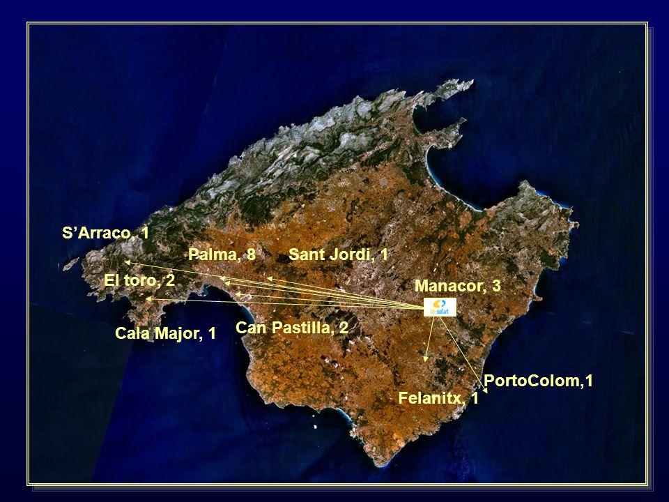 Manacor, 3 Palma, 8 El toro, 2 PortoColom,1 Can Pastilla, 2 Cala Major, 1 Sant Jordi, 1 SArraco, 1 Felanitx, 1