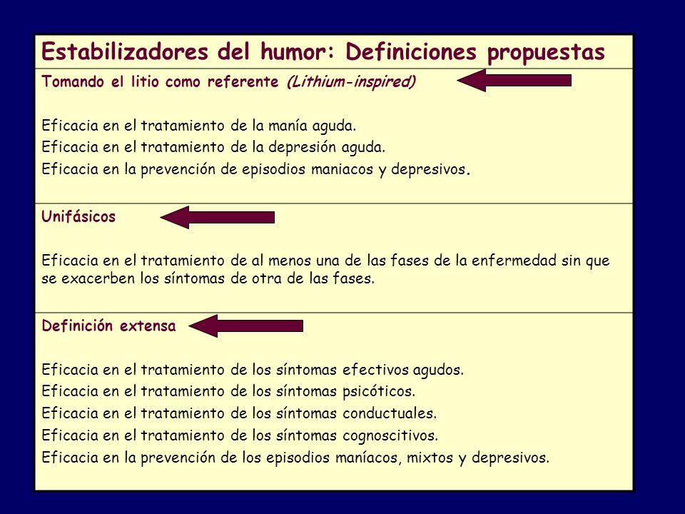Estabilizadores del humor: Definiciones propuestas Tomando el litio como referente (Lithium-inspired) Eficacia en el tratamiento de la manía aguda. Ef