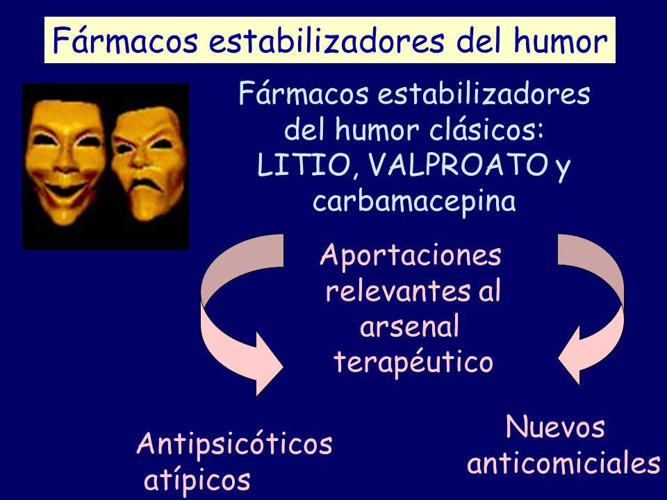Fármacos estabilizadores del humor Fármacos estabilizadores del humor clásicos: LITIO, VALPROATO y carbamacepina Antipsicóticos atípicos Nuevos antico