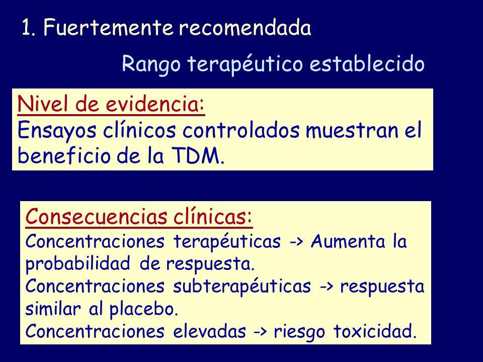 1. Fuertemente recomendada Rango terapéutico establecido Nivel de evidencia: Ensayos clínicos controlados muestran el beneficio de la TDM. Consecuenci