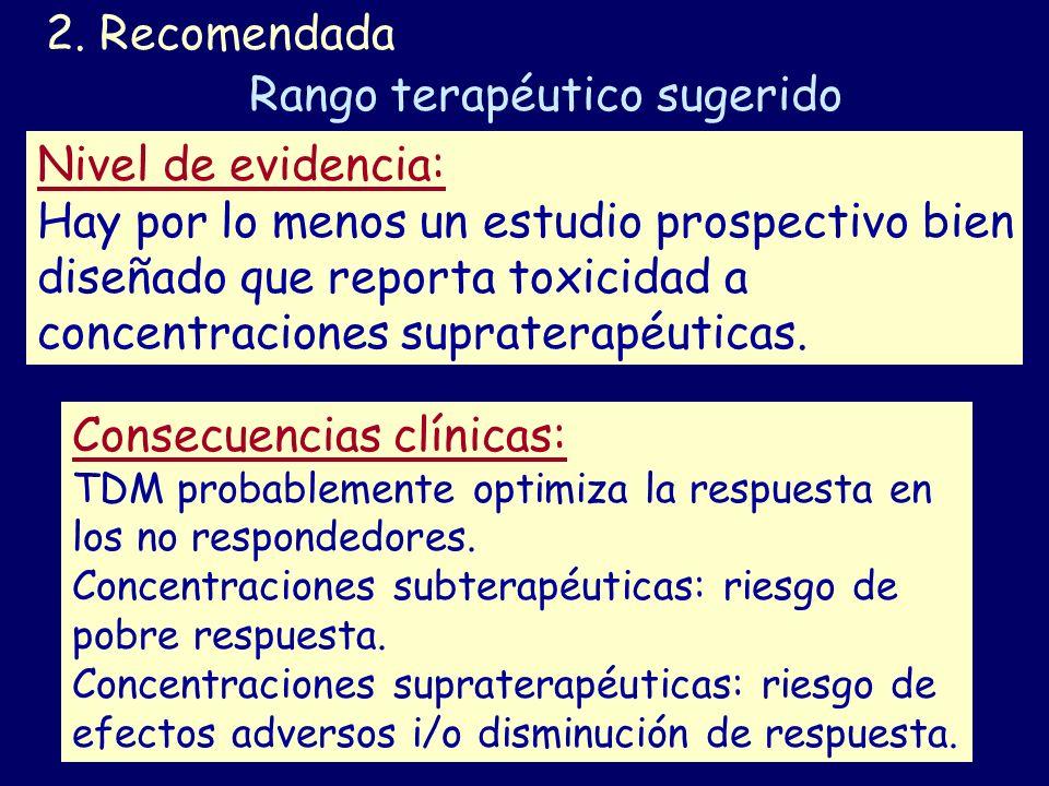 2. Recomendada Rango terapéutico sugerido Nivel de evidencia: Hay por lo menos un estudio prospectivo bien diseñado que reporta toxicidad a concentrac