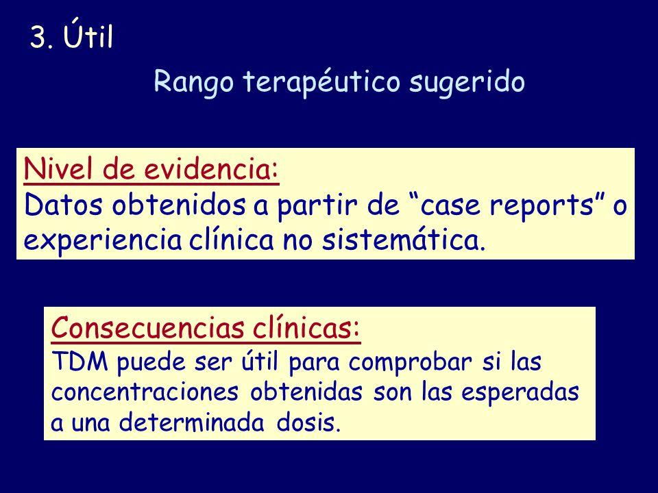 3. Útil Rango terapéutico sugerido Nivel de evidencia: Datos obtenidos a partir de case reports o experiencia clínica no sistemática. Consecuencias cl