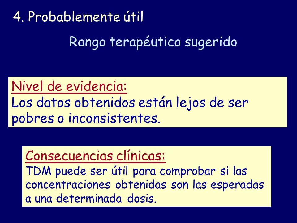 4. Probablemente útil Rango terapéutico sugerido Nivel de evidencia: Los datos obtenidos están lejos de ser pobres o inconsistentes. Consecuencias clí