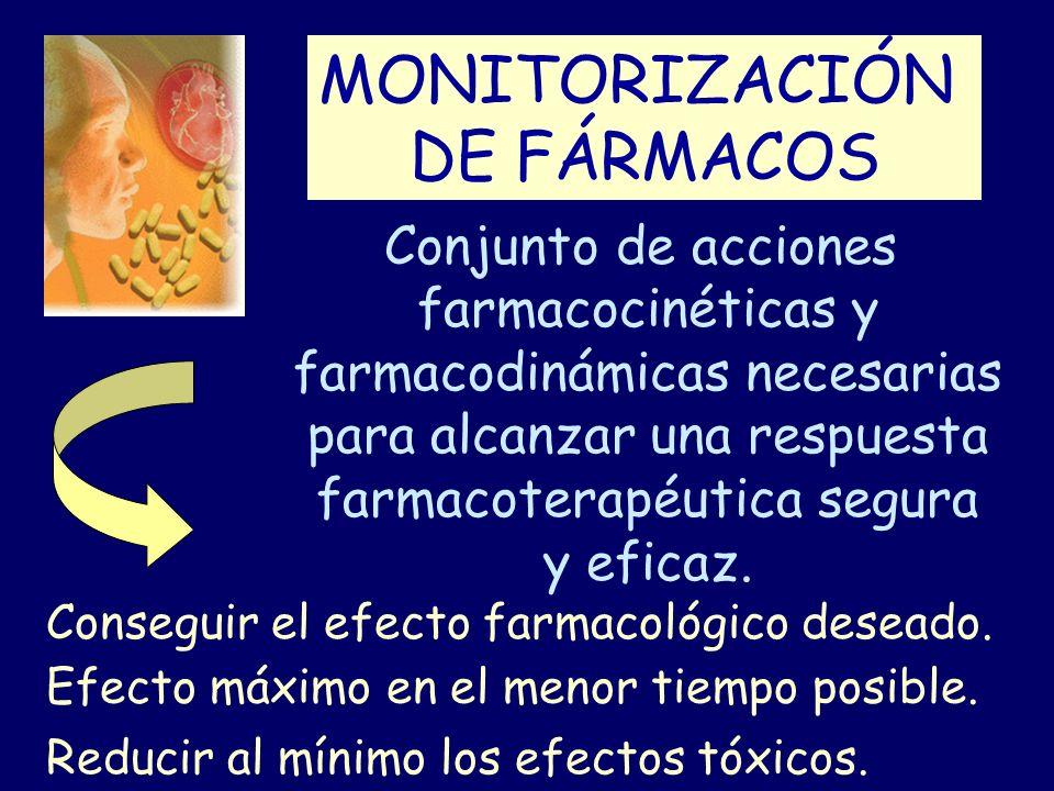 MONITORIZACIÓN DE FÁRMACOS Conjunto de acciones farmacocinéticas y farmacodinámicas necesarias para alcanzar una respuesta farmacoterapéutica segura y