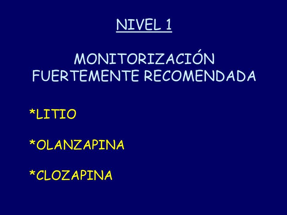 NIVEL 1 MONITORIZACIÓN FUERTEMENTE RECOMENDADA *LITIO *OLANZAPINA *CLOZAPINA