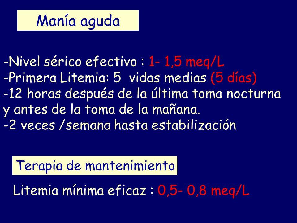 -Nivel sérico efectivo : 1- 1,5 meq/L -Primera Litemia: 5 vidas medias (5 días) -12 horas después de la última toma nocturna y antes de la toma de la