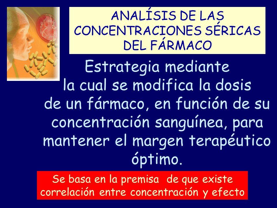 ANALÍSIS DE LAS CONCENTRACIONES SÉRICAS DEL FÁRMACO Estrategia mediante la cual se modifica la dosis de un fármaco, en función de su concentración san