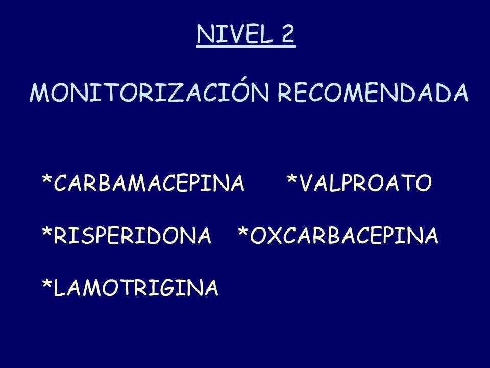 NIVEL 2 MONITORIZACIÓN RECOMENDADA *CARBAMACEPINA*VALPROATO *RISPERIDONA*OXCARBACEPINA *LAMOTRIGINA