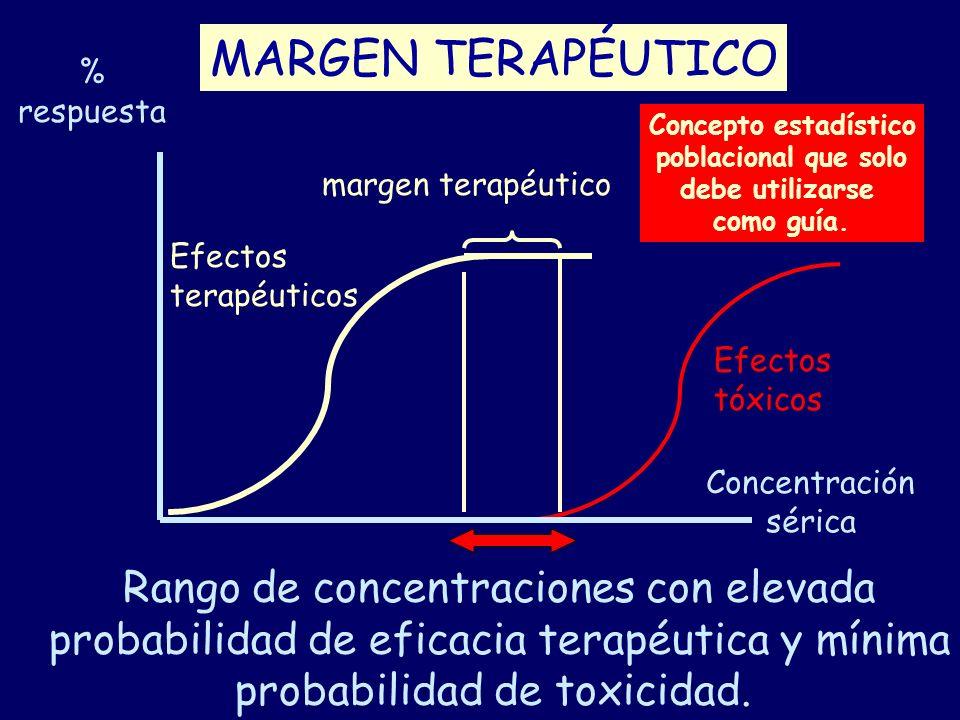 Efectos tóxicos MARGEN TERAPÉUTICO Rango de concentraciones con elevada probabilidad de eficacia terapéutica y mínima probabilidad de toxicidad. % res