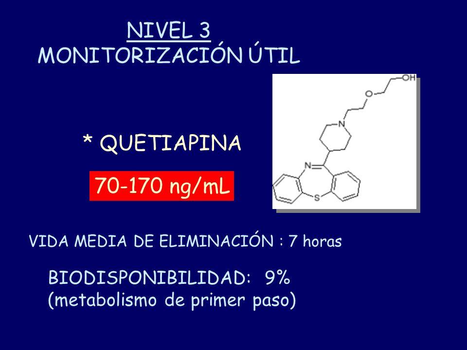 NIVEL 3 MONITORIZACIÓN ÚTIL VIDA MEDIA DE ELIMINACIÓN : 7 horas BIODISPONIBILIDAD: 9% (metabolismo de primer paso) * QUETIAPINA 70-170 ng/mL