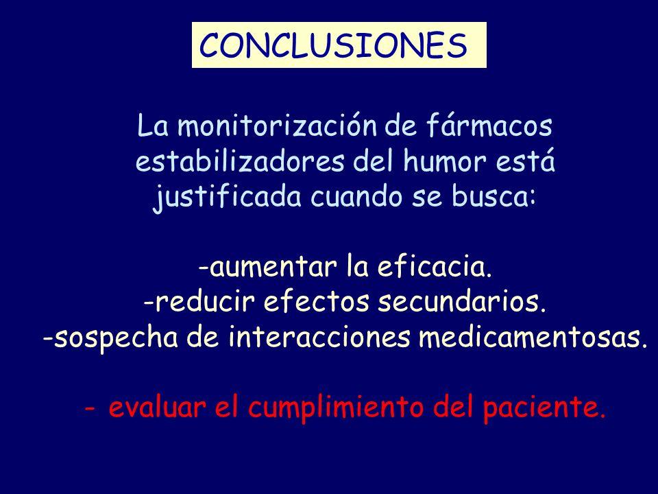 CONCLUSIONES La monitorización de fármacos estabilizadores del humor está justificada cuando se busca: -aumentar la eficacia. -reducir efectos secunda