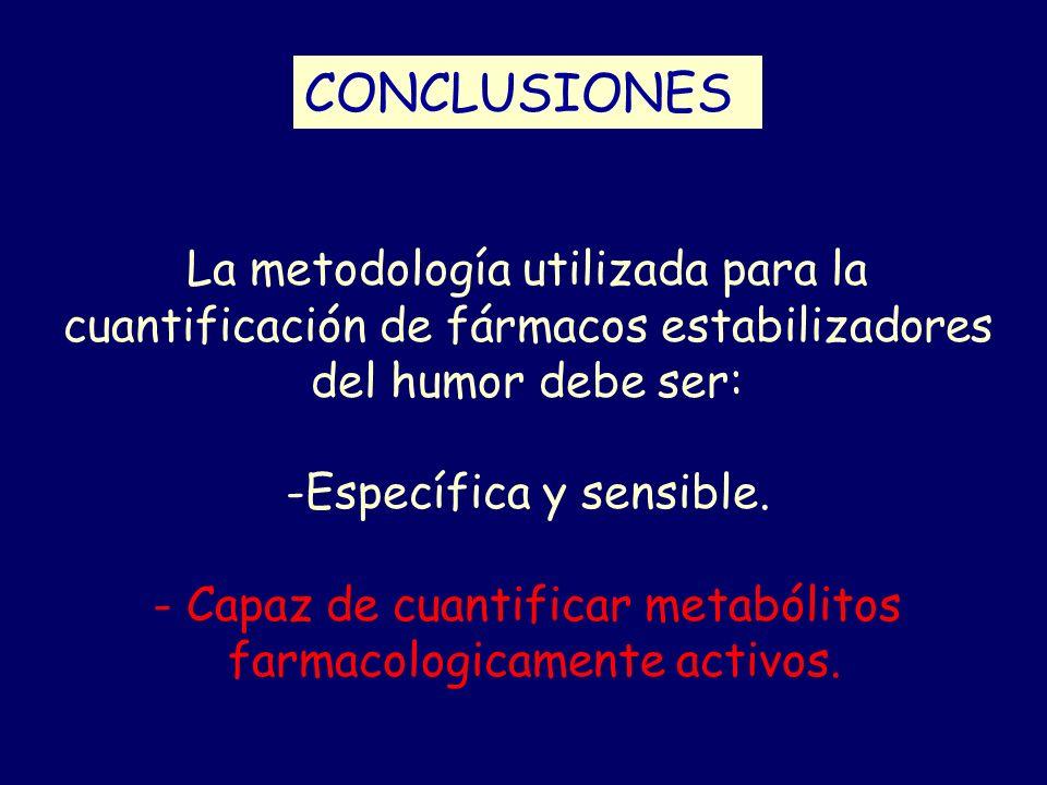 La metodología utilizada para la cuantificación de fármacos estabilizadores del humor debe ser: -Específica y sensible. - Capaz de cuantificar metaból