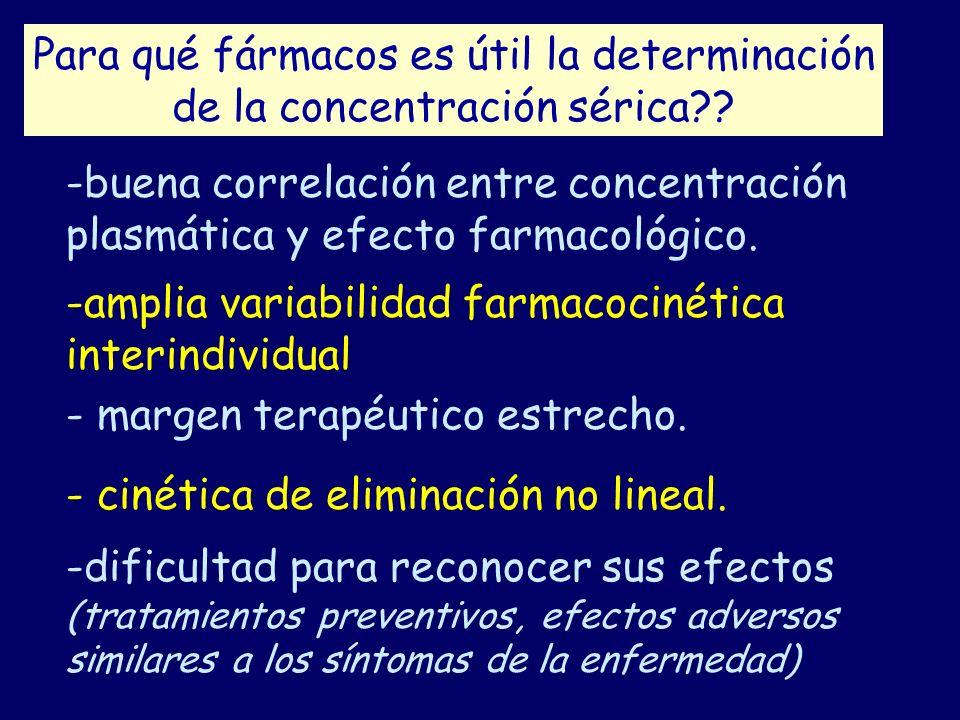 Para qué fármacos es útil la determinación de la concentración sérica?? -buena correlación entre concentración plasmática y efecto farmacológico. -amp