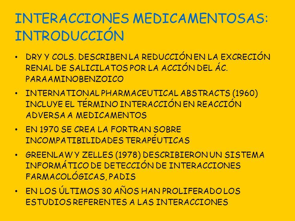 INTERACCIONES MEDICAMENTOSAS: INTRODUCCIÓN DRY Y COLS. DESCRIBEN LA REDUCCIÓN EN LA EXCRECIÓN RENAL DE SALICILATOS POR LA ACCIÓN DEL ÁC. PARAAMINOBENZ