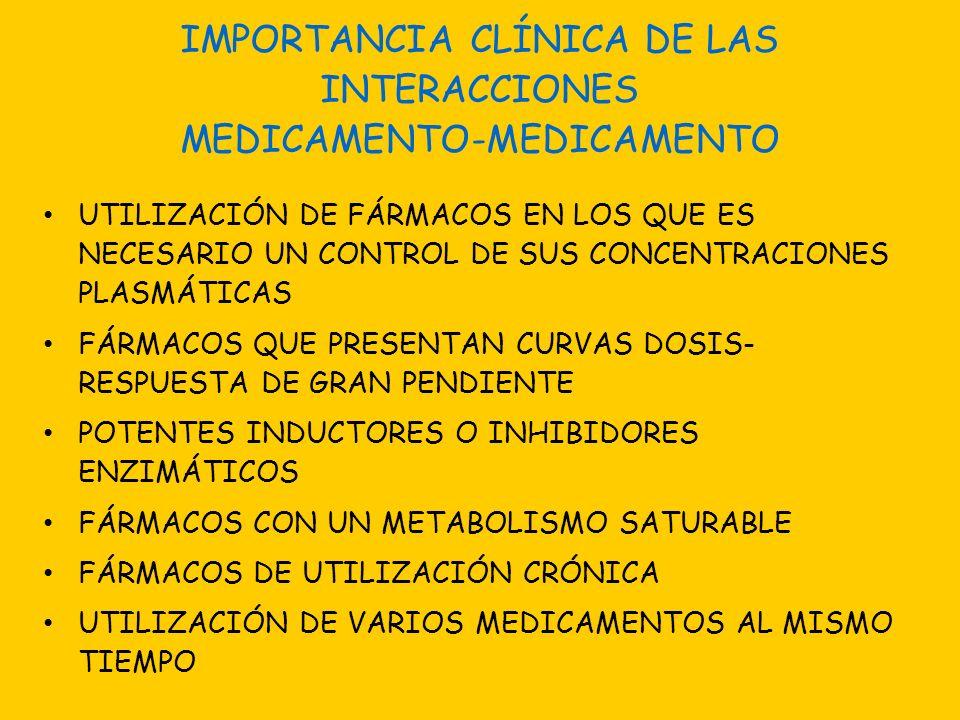 IMPORTANCIA CLÍNICA DE LAS INTERACCIONES MEDICAMENTO-MEDICAMENTO UTILIZACIÓN DE FÁRMACOS EN LOS QUE ES NECESARIO UN CONTROL DE SUS CONCENTRACIONES PLA