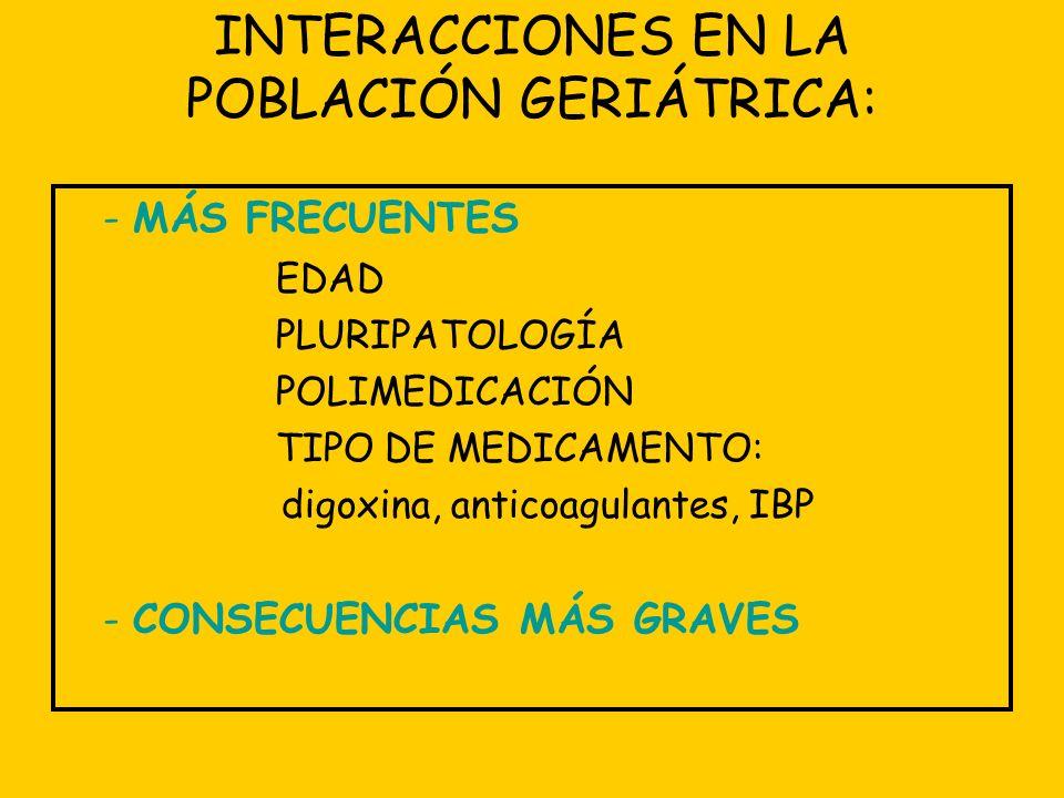INTERACCIONES EN LA POBLACIÓN GERIÁTRICA: - MÁS FRECUENTES EDAD PLURIPATOLOGÍA POLIMEDICACIÓN TIPO DE MEDICAMENTO: digoxina, anticoagulantes, IBP - CO