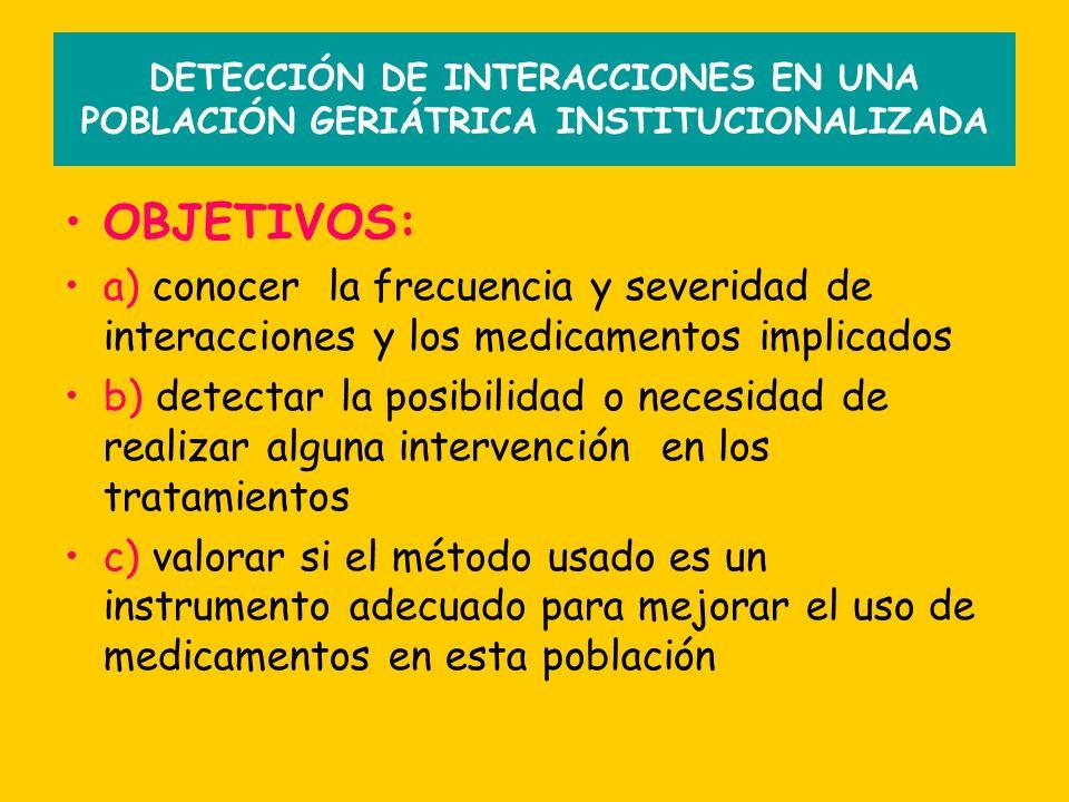 DETECCIÓN DE INTERACCIONES EN UNA POBLACIÓN GERIÁTRICA INSTITUCIONALIZADA OBJETIVOS: a) conocer la frecuencia y severidad de interacciones y los medic