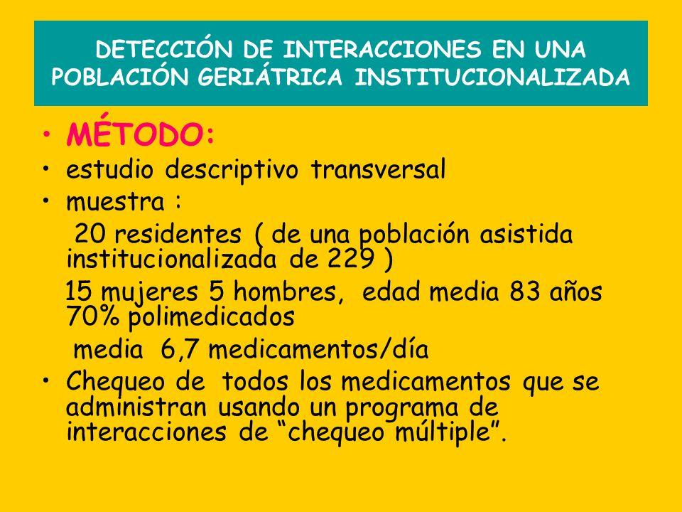 DETECCIÓN DE INTERACCIONES EN UNA POBLACIÓN GERIÁTRICA INSTITUCIONALIZADA MÉTODO: estudio descriptivo transversal muestra : 20 residentes ( de una pob