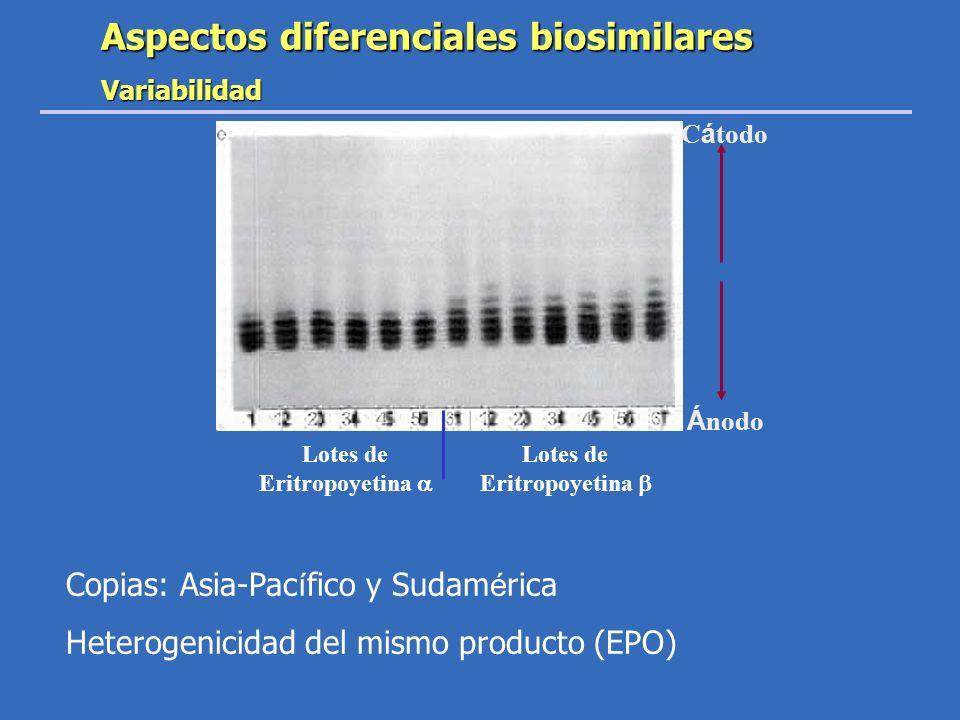 Aspectos diferenciales biosimilares Variabilidad Copias: Asia-Pac í fico y Sudam é rica Heterogenicidad del mismo producto (EPO) Lotes de Eritropoyeti