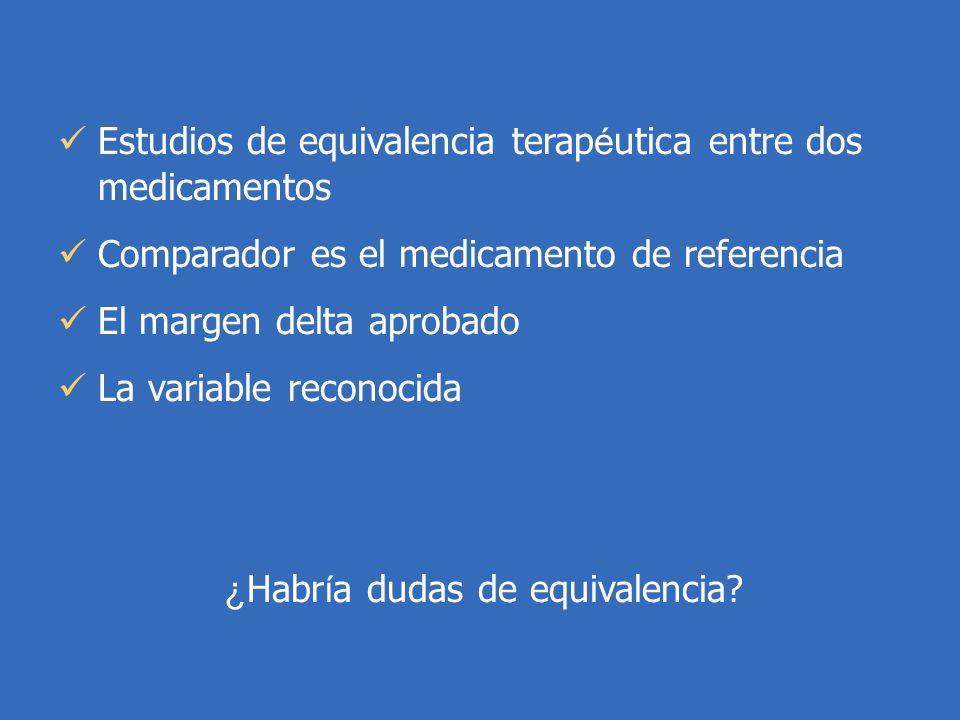Estudios de equivalencia terap é utica entre dos medicamentos Comparador es el medicamento de referencia El margen delta aprobado La variable reconoci