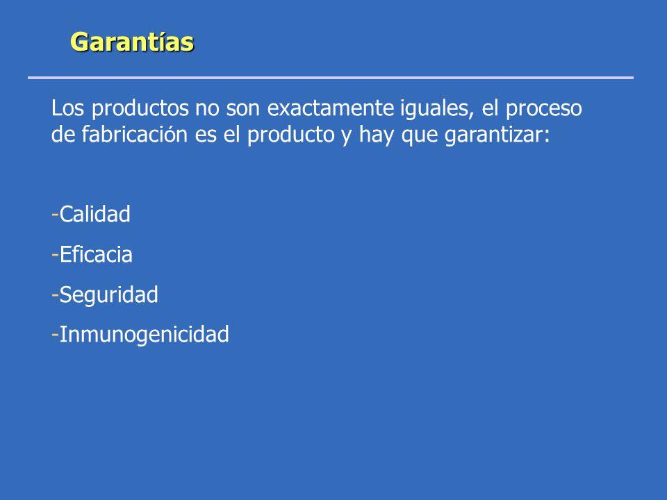 Los productos no son exactamente iguales, el proceso de fabricaci ó n es el producto y hay que garantizar: -Calidad -Eficacia -Seguridad -Inmunogenici