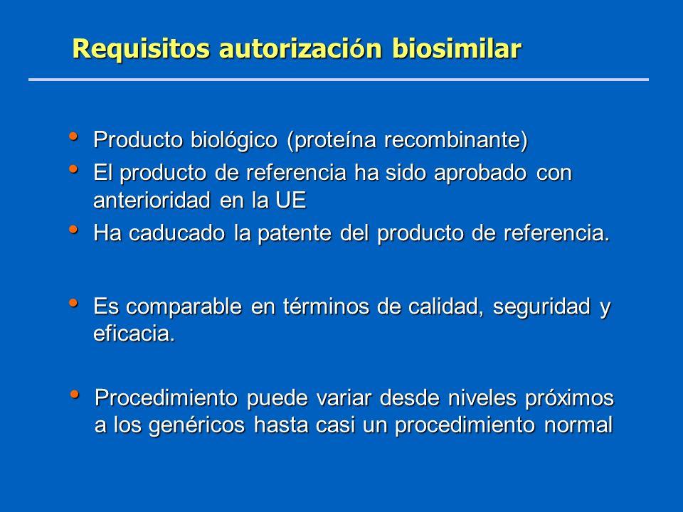 Producto biológico (proteína recombinante) Producto biológico (proteína recombinante) El producto de referencia ha sido aprobado con anterioridad en l