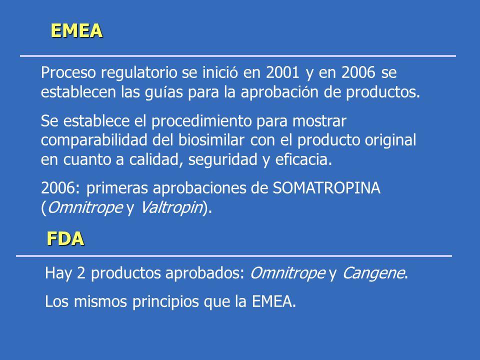Proceso regulatorio se inici ó en 2001 y en 2006 se establecen las gu í as para la aprobaci ó n de productos. Se establece el procedimiento para mostr