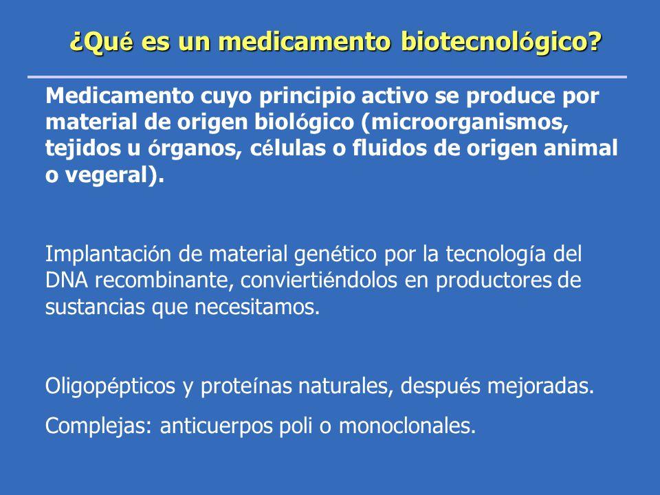 Medicamentos biotecnol ó gicos Tipo de mol é cula Ejemplo Hormonas Insulina, glucac ó n, GH, tirotropina, hormona fol í culo estimulante, eritropoyetina Citoquinas Interfer ó n-alfa, factor estimulantes colonias granulocitos, interleukinas Factores coagulaci ó n Factor VII, factor VIII, Factor IX Anticuerpos monoclonales Bevacizumab,cetuximab,abciximab,rituximab,infliximab,t ocilizumab,adalimumab,certolizumab,denosumab Enzimas Glucocerebrosidasa, alteplasa, rasburicasa Fragmentos prot é icos sint é ntico Etanercept Mol é culas conjugadas Peg-interfer ó n alfa 2-a, peg-filgrastim Adaptaci ó n.