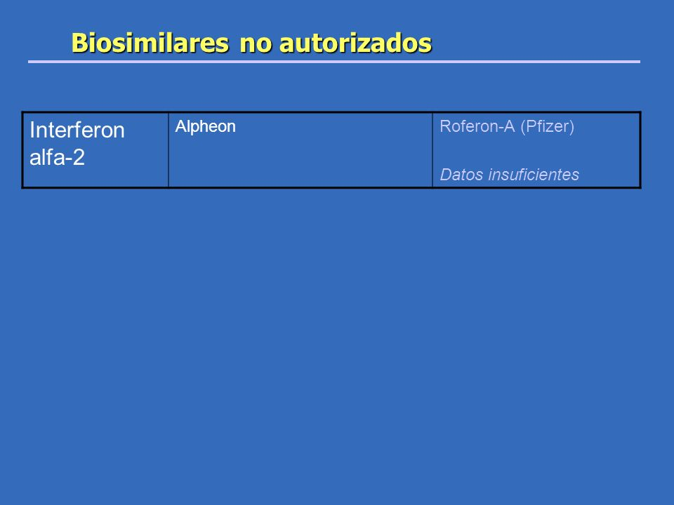 Biosimilares no autorizados Interferon alfa-2 AlpheonRoferon-A (Pfizer) Datos insuficientes
