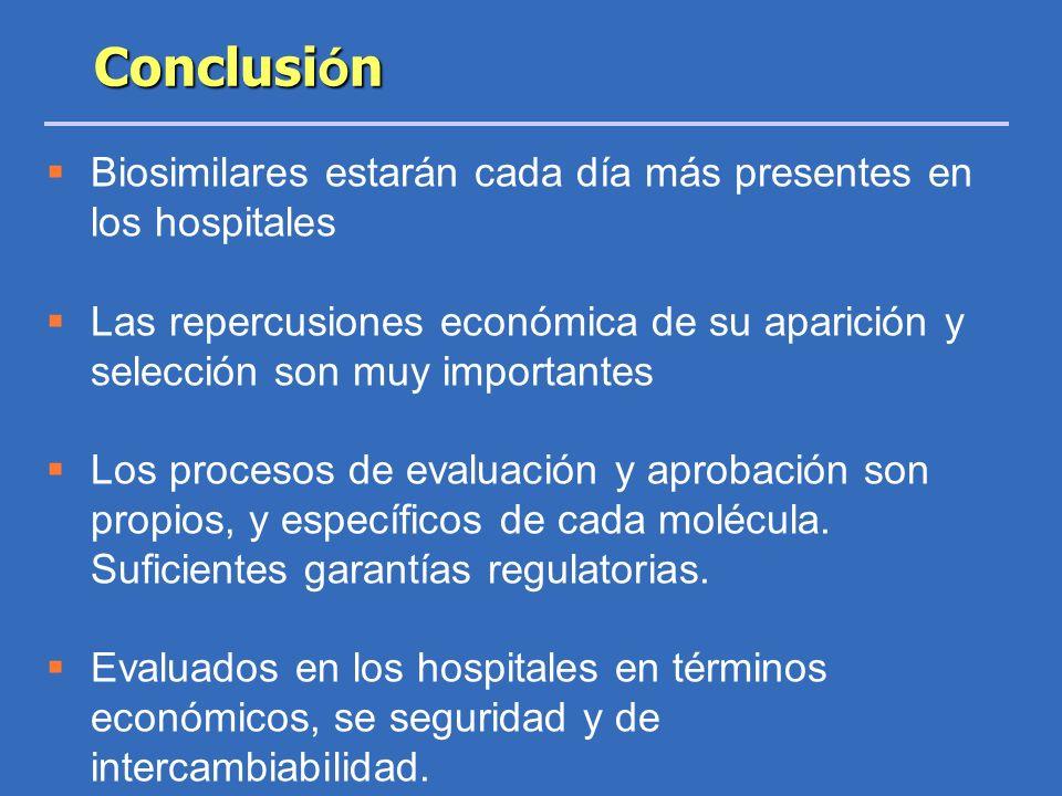Conclusi ó n Biosimilares estarán cada día más presentes en los hospitales Las repercusiones económica de su aparición y selección son muy importantes