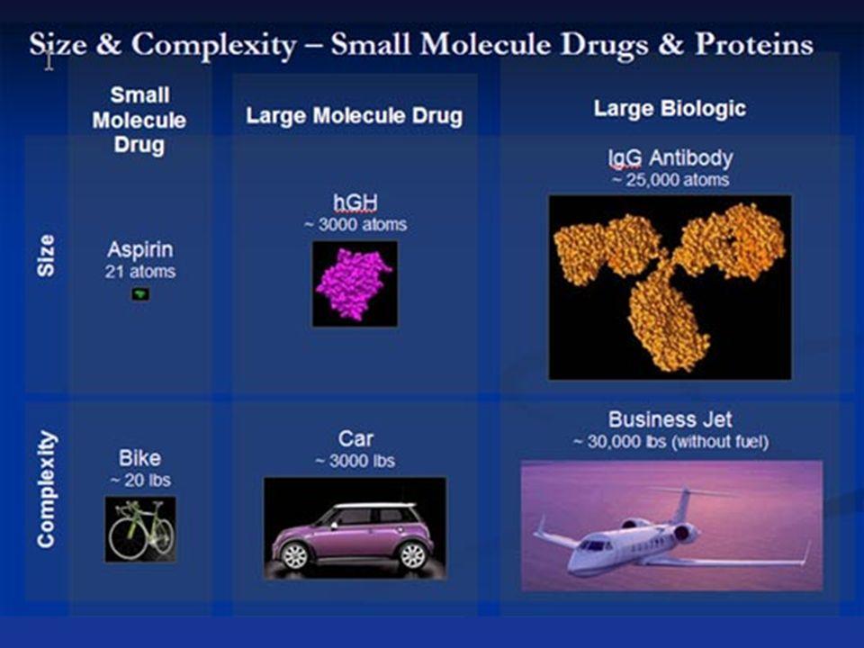 Inmunogenicidad impredecible Farmacovigilancia para monitorizar inmunogenicidad Farmacovigilacia Postcomercializaci ó n