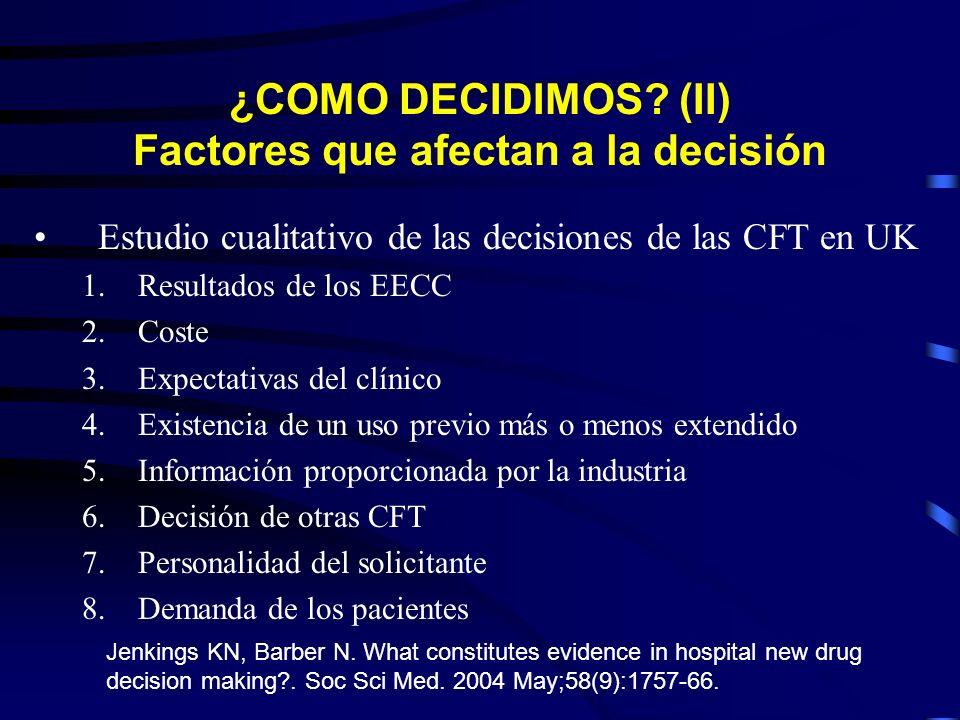 ¿COMO DECIDIMOS? (II) Factores que afectan a la decisión Estudio cualitativo de las decisiones de las CFT en UK 1.Resultados de los EECC 2.Coste 3.Exp