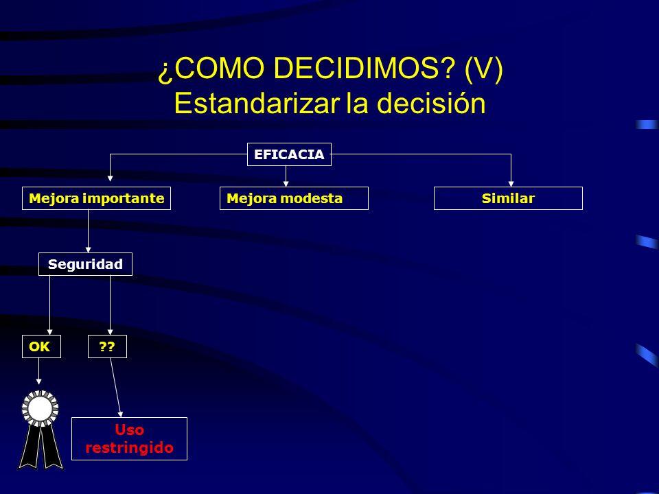 ¿COMO DECIDIMOS? (V) Estandarizar la decisión EFICACIA Mejora importante Uso restringido Mejora modestaSimilar Seguridad OK??