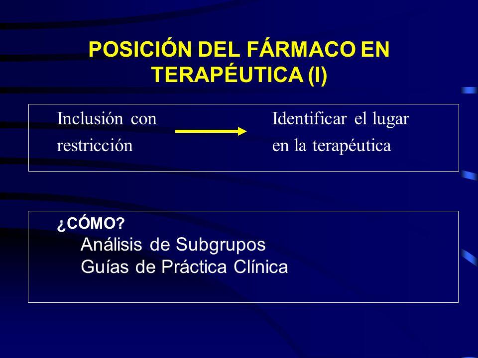 POSICIÓN DEL FÁRMACO EN TERAPÉUTICA (I) Inclusión con Identificar el lugar restricciónen la terapéutica ¿CÓMO? Análisis de Subgrupos Guías de Práctica