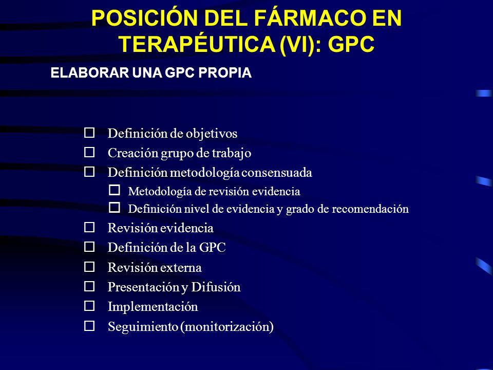POSICIÓN DEL FÁRMACO EN TERAPÉUTICA (VI): GPC ELABORAR UNA GPC PROPIA Definición de objetivos Creación grupo de trabajo Definición metodología consens