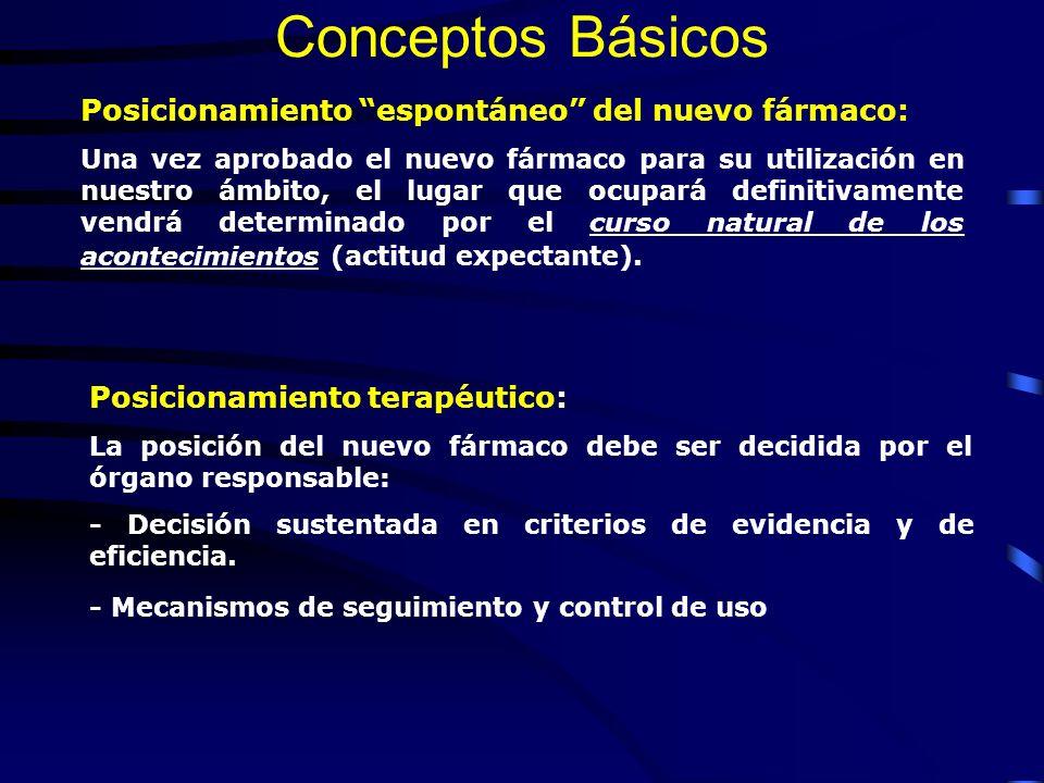 EFICACIA Mejora importante Equivalente Terapéutico (MH) Mejora modesta Similar Seguridad OK?.