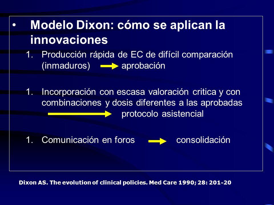 Modelo Dixon: cómo se aplican la innovaciones 1.Producción rápida de EC de difícil comparación (inmaduros)aprobación 1.Incorporación con escasa valoración critica y con combinaciones y dosis diferentes a las aprobadas protocolo asistencial 1.Comunicación en forosconsolidación Dixon AS.