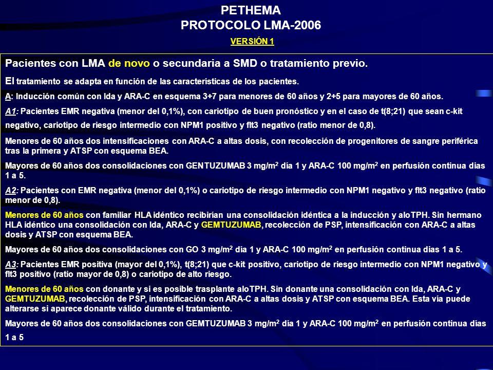 PETHEMA PROTOCOLO LMA-2006 VERSIÓN 1 Pacientes con LMA de novo o secundaria a SMD o tratamiento previo. El tratamiento se adapta en función de las car