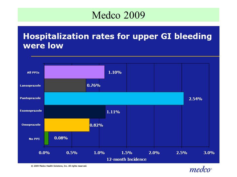 Medco 2009