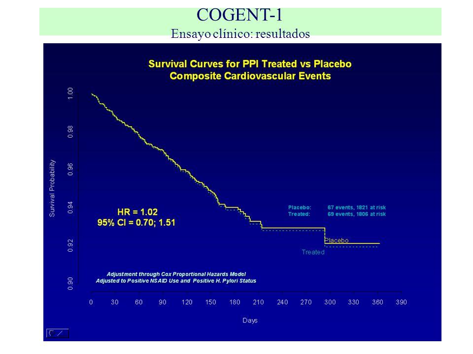 COGENT-1 Ensayo clínico: resultados